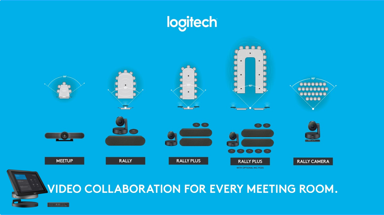 Logitech rooms